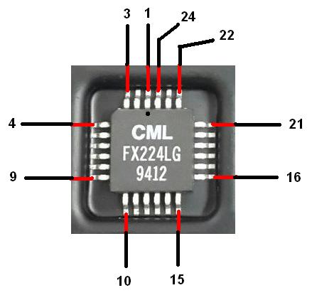 FX224LG-pin